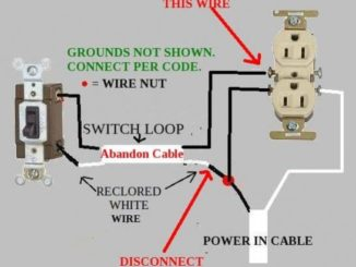 Switching Loop Troubleshooting