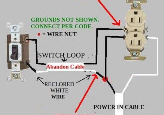 Switching Loop Troubleshooting