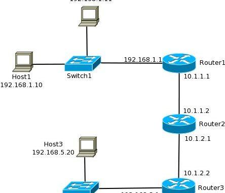 tcp/ip protocol