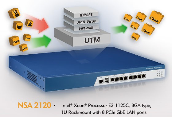 Network Security Appliances