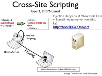 DOM based cross site scripting