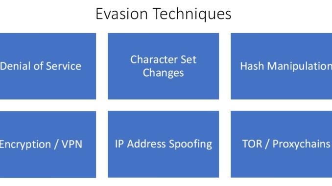 Evasion Techniques