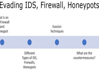 Firewall-Ethical-Hacking