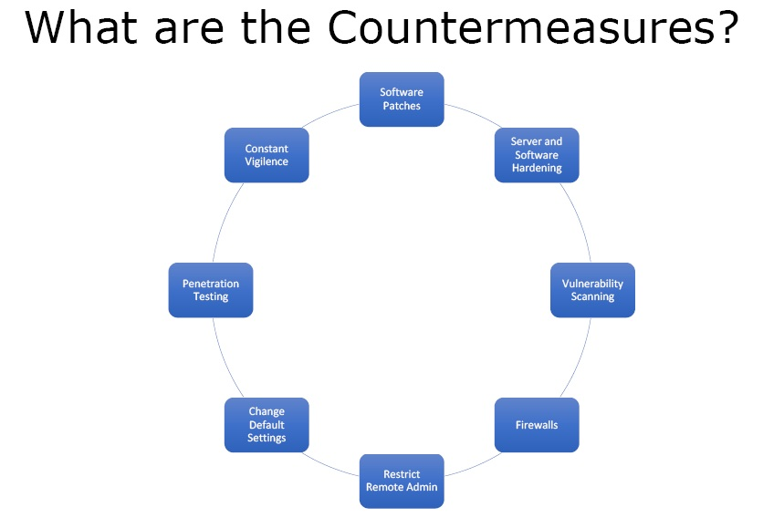countermeasures of web server