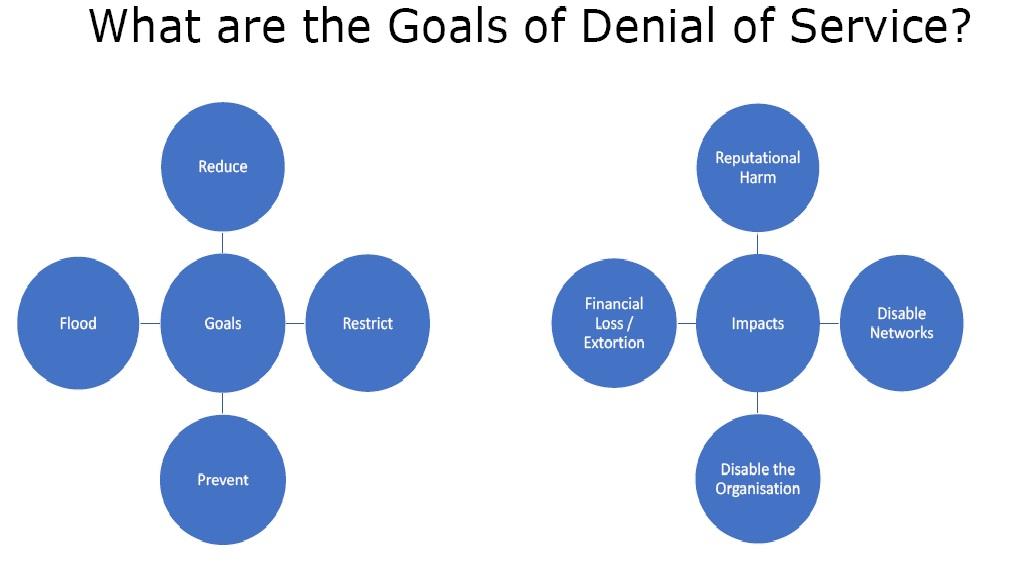 goal of denial of service