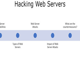 hijacking-web-server-ethical-hacking