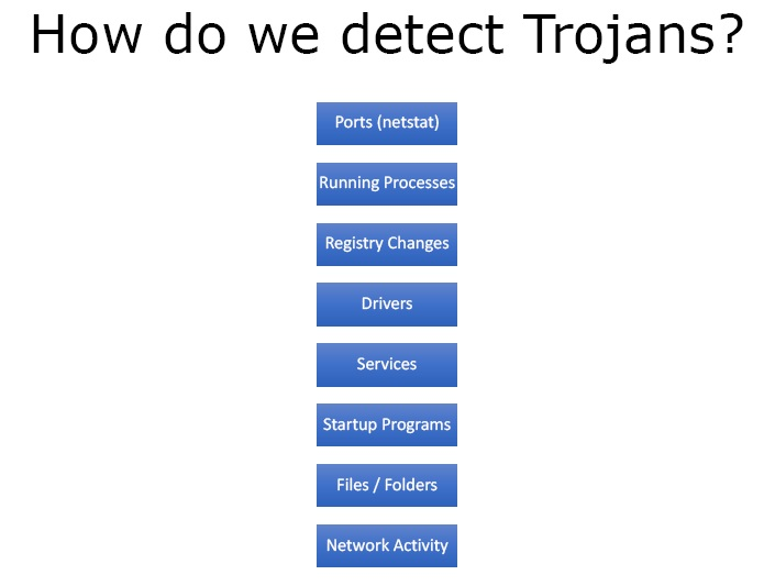 how to detect Trojan