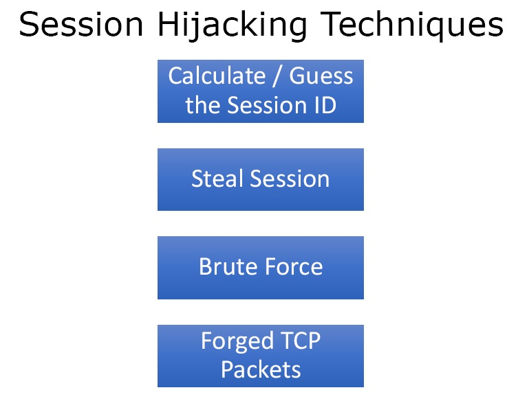session hijacking techniques