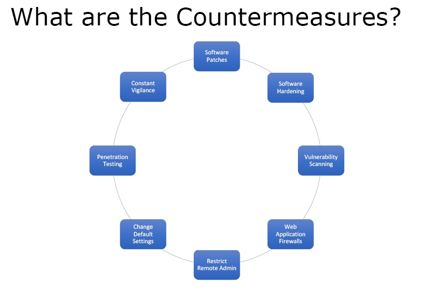 web application attack countermeasures