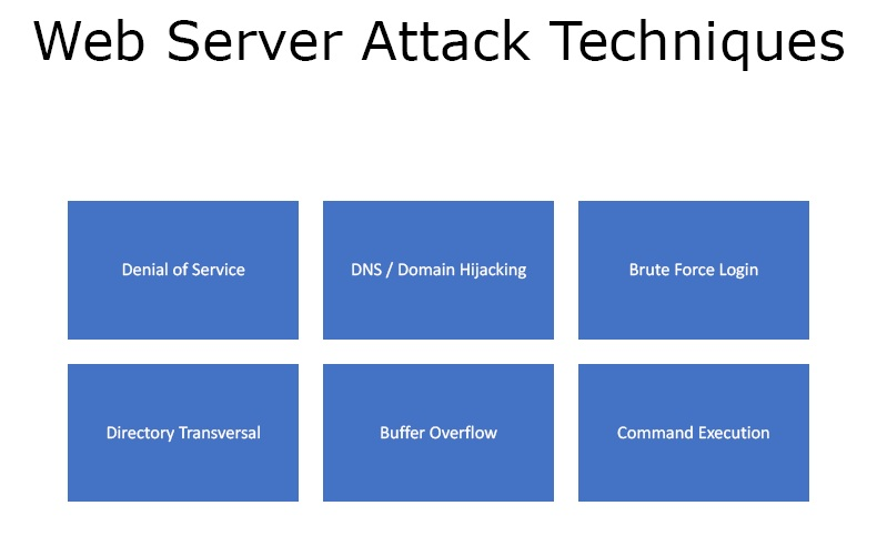 web server attack techniques