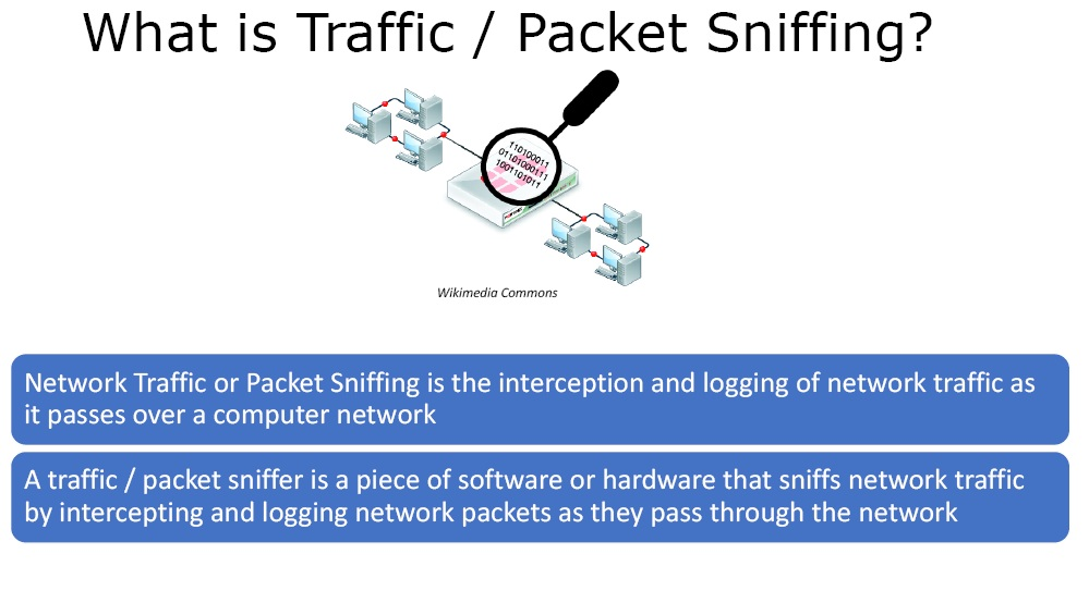 what is packet sniffing