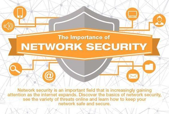 Network Security Guide